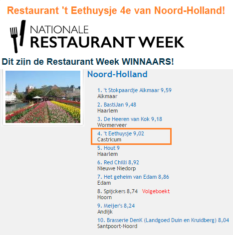 RestaurantWeek Winnaars Website - 9